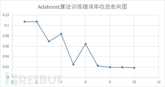 adaboost1.png