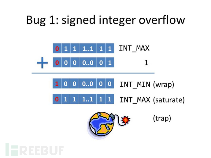 linux – 第5页– backup