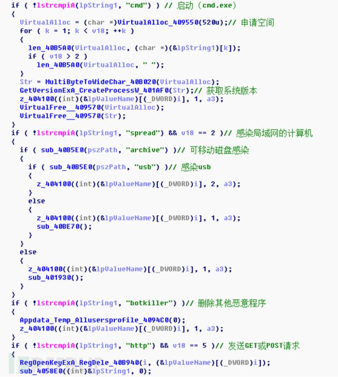图15 远控命令部分代码2