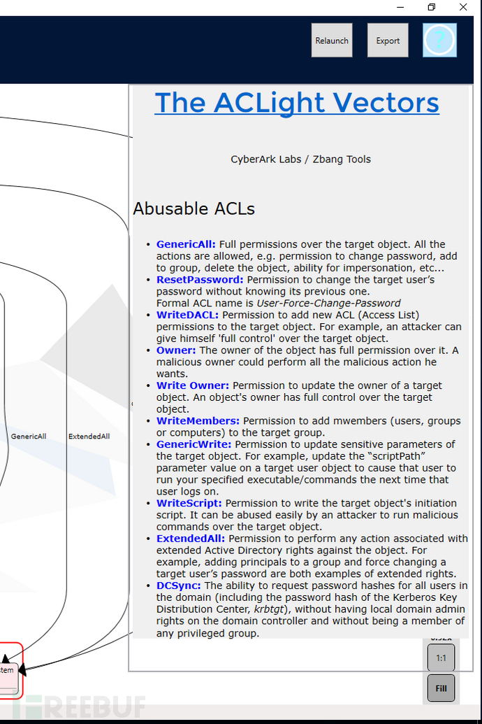 risky ACLs.png