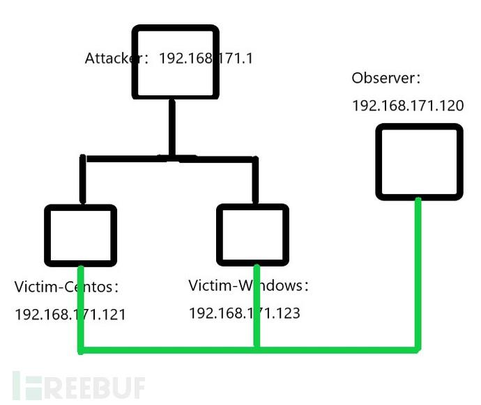 拓扑图.jpg