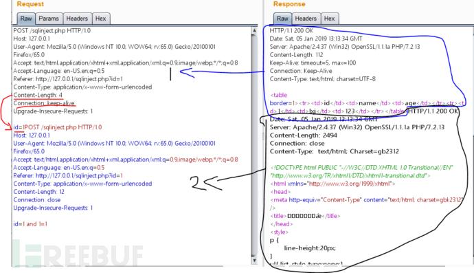 在HTTP协议层面绕过WAF
