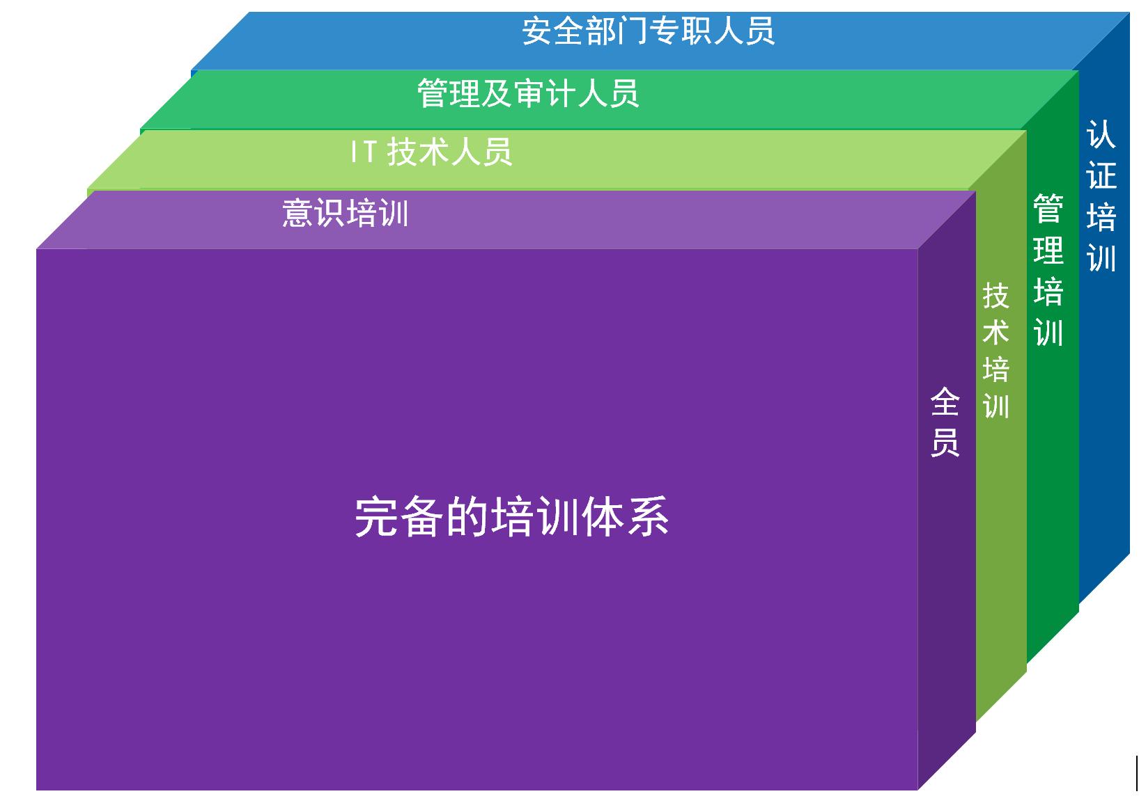 人口监测数据安全制度_食品安全管理制度图片
