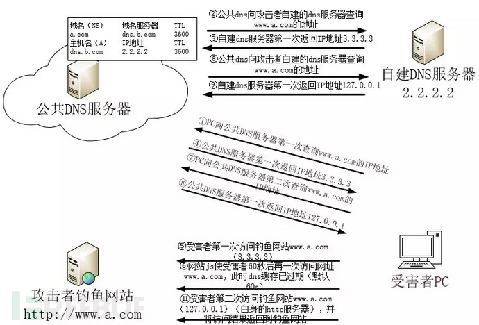 图 3.webp.jpg