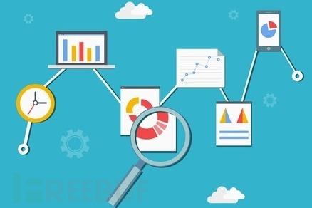 Malcom:一款功能强大的图形化恶意软件通信分析工具