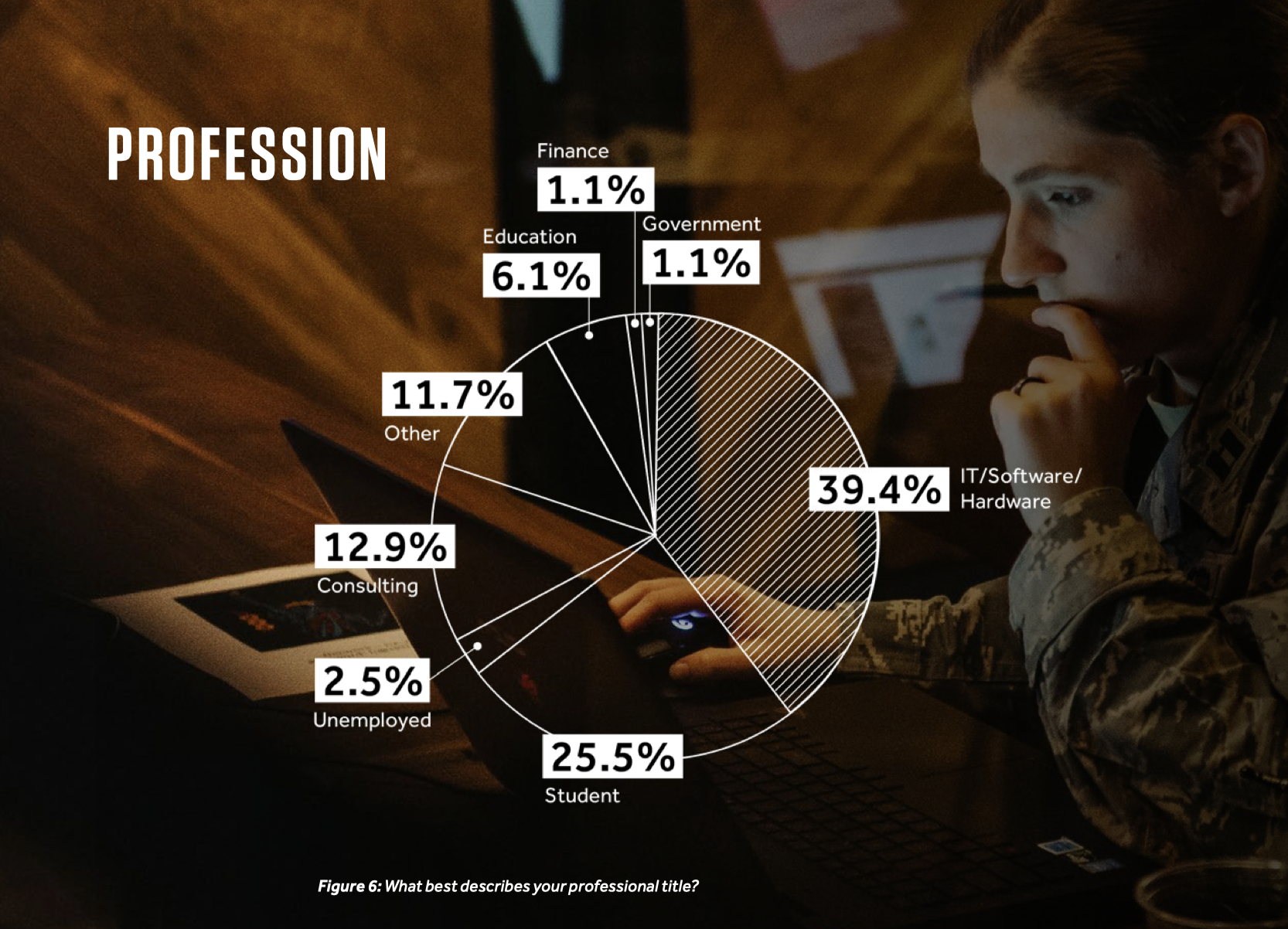 2019 HackerOne黑客报告:白帽收入最高竟是普通程序员的40倍 -互联网之家