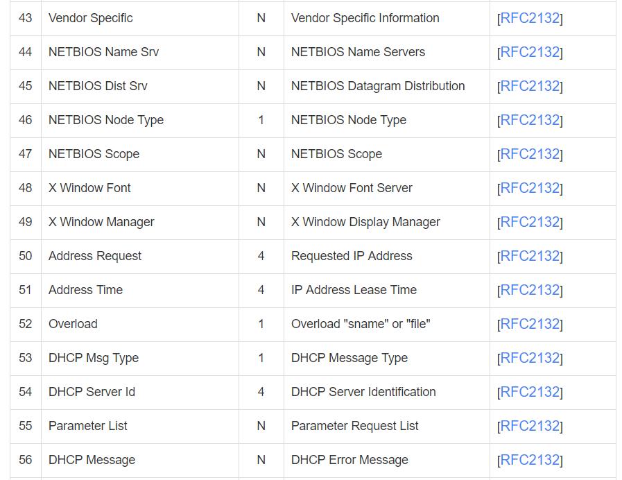 Windows DHCPServer远程代码执行漏洞分析(CVE-2019-0626)-互联网之家