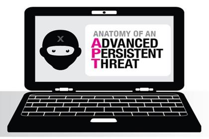 TransparentTribe 2019年针对印度的攻击活动报告