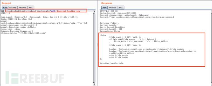 从SSRF到最终获取AWS S3 Bucket访问权限的实际案例