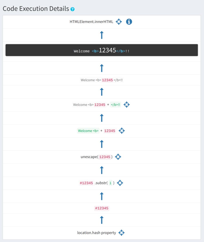 Sboxr实现DOM XSS漏洞的自动挖掘与利用-互联网之家
