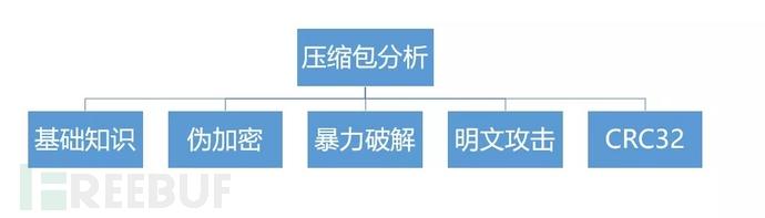 分类.webp.jpg