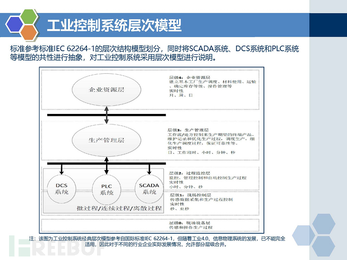 等保2.0标准-工业控制系统安全扩展要求_页面_04.jpg