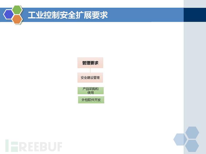等保2.0标准-工业控制系统安全扩展要求_页面_07.jpg