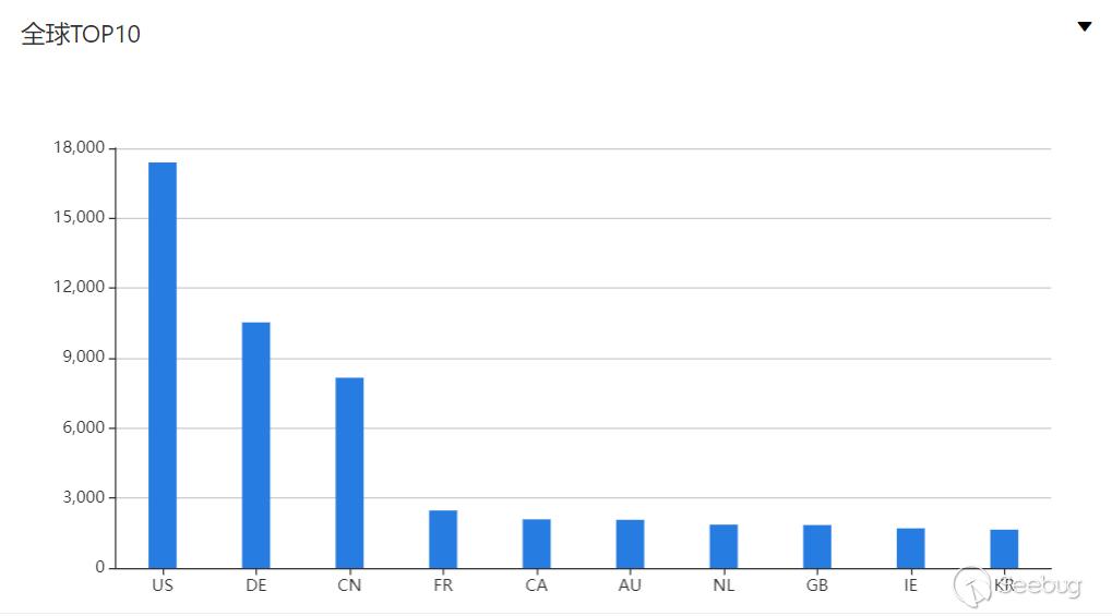 Confluence 未授权 RCE (CVE-2019-3396) 分析-互联网之家