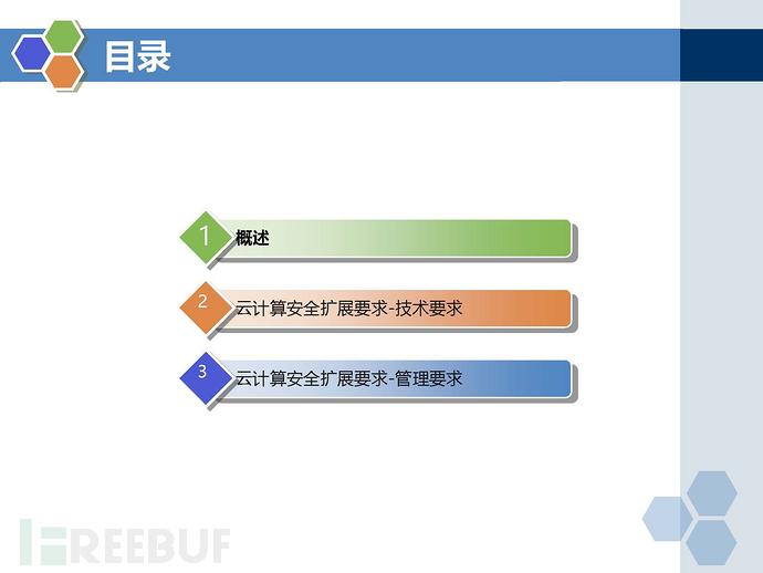 等保2.0标准-云计算安全扩展要求_页面_02.jpg