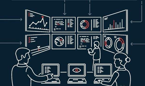 赋能、深入、全面应用,威胁情报的现在与未来-互联网之家