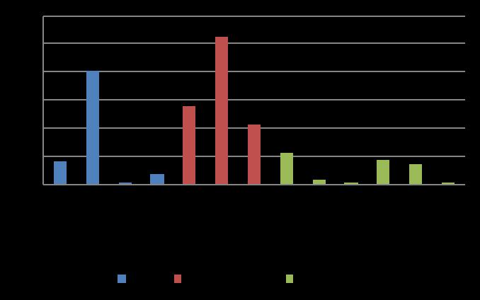 《2018年我国互联网网络安全态势报告》CNCERT发布-互联网之家