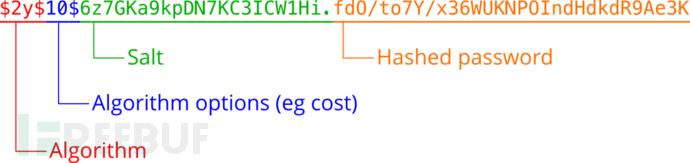 在多GPU系统上使用hashcat进行密码破解