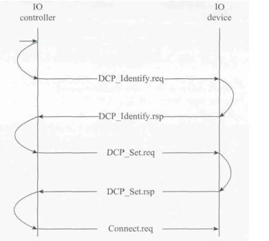 针对Profinet协议漏洞渗透的工具-互联网之家