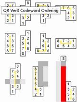 跟我一起学习玩转二维码