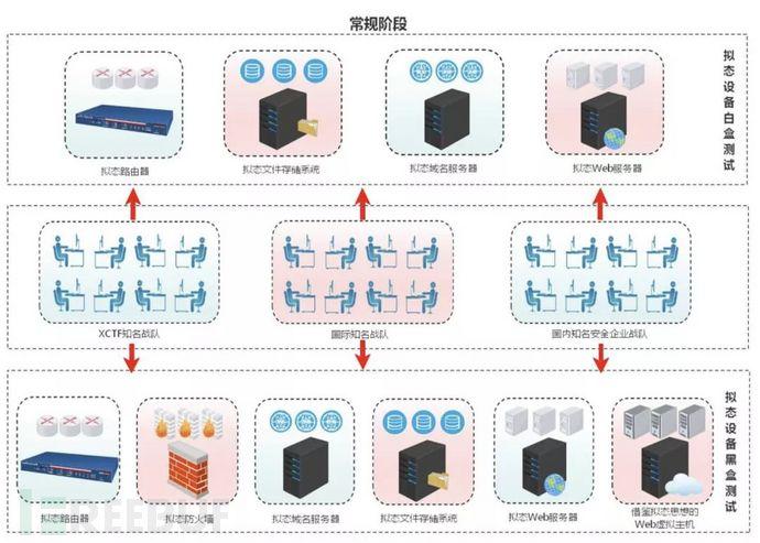 常规赛黑盒白盒测试列表.jpg