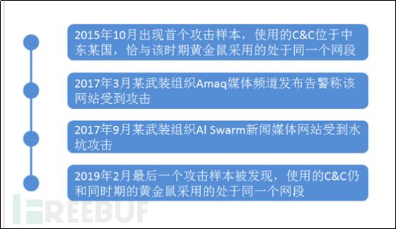 Android平台战场:2019年上半年安全事件总结分析