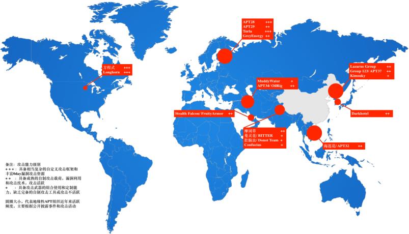 全球高级持续性威胁(APT)2019年中报告-互联网之家