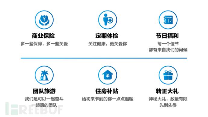 公司福利图 (1).png