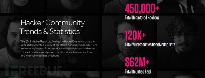 Hacker Community Stats.png