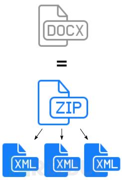 Docem:向docx odt pptx等文件中嵌入XXE或XSS Payload