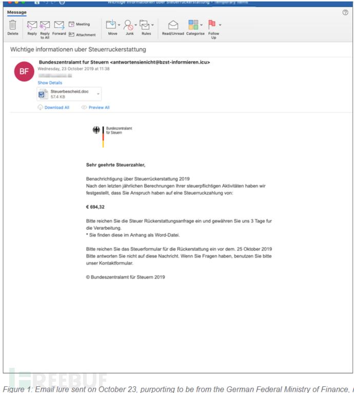 TA2101黑客组织攻击分析