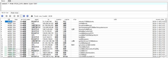 sqlite数据库表