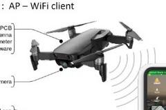 网络战之打飞机:无人机渗透测试框架dronesploit面世