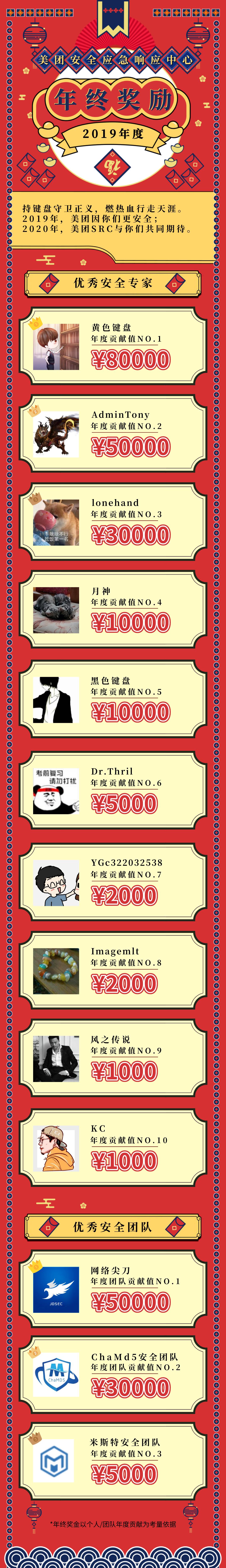 年终奖_自定义px_2020-01-02-0.png