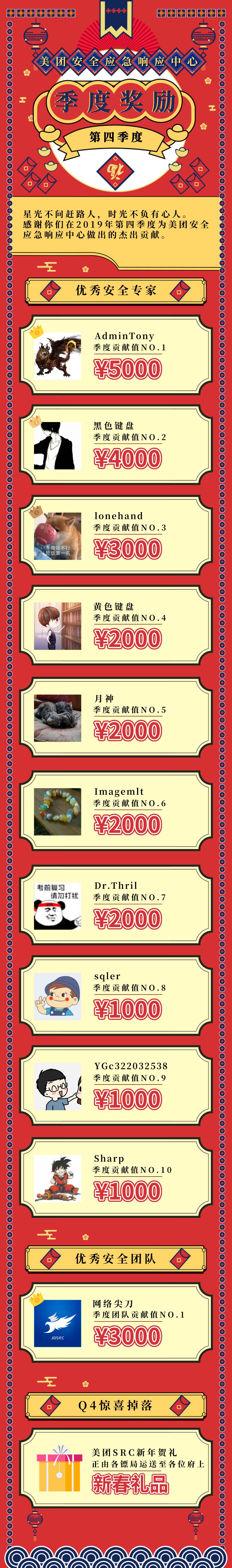 副本_季度奖_自定义px_2020-01-02-0.png