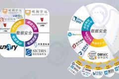 世平信息安全能力入选《中国网络安全能力图谱》