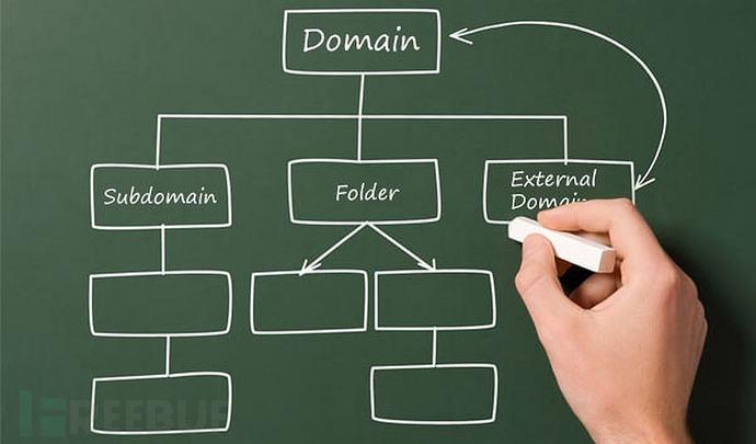 使用MassDNS工具枚举DNS域名的子域名,速度快资源占用