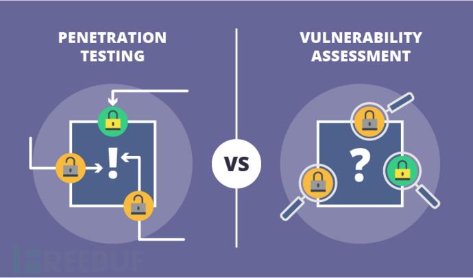 挖洞经验   从负载均衡或CDN应用中发现的配置类漏洞