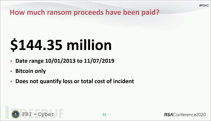 RSA Slide: Ransom paid over 6 years
