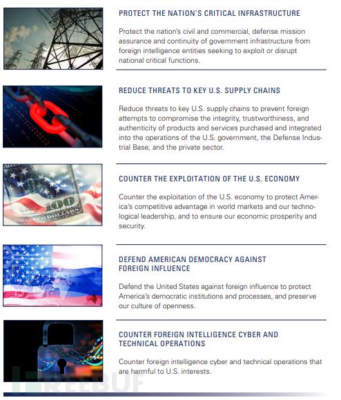 美国2020~2022年反情报战略