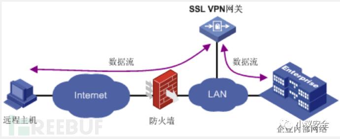 SSLVPN.jpg