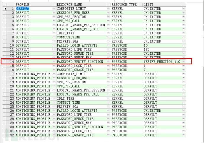 等保测评2.0:Oracle身份鉴别(中)