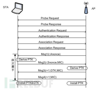 Wi-Fi WPA2 Kr00k漏洞分析与复现
