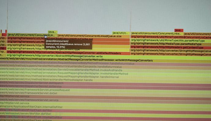 善恶资源网:SpringBoot2.2.x 版本CPU增高BUG