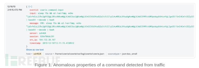 Outlaw黑客组织武器更新分析