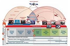 赛宁谈靶场–面向实战的网络靶场体系