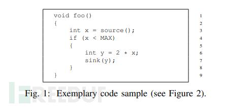 复活Navex:使用图查询进行代码分析