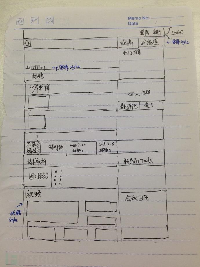 第一张原型手稿