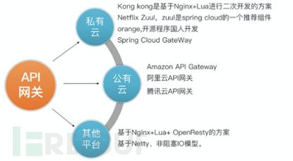 构建零信任网络安全的技术介绍